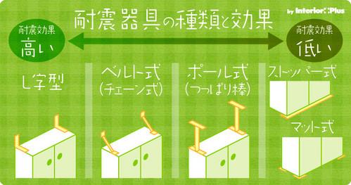 Jishin_20140408_07